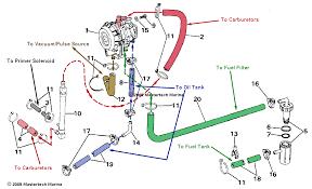 wiring diagram for 1980 yamaha ch 50cc 28 images kawasaki