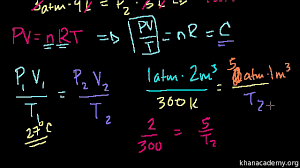 Khan Academy Periodic Table Vapor Pressure Example Khan Academy
