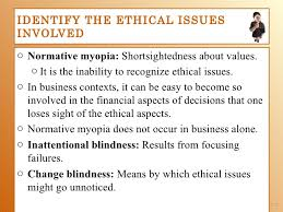 Inattentional Blindness Definition Lec2