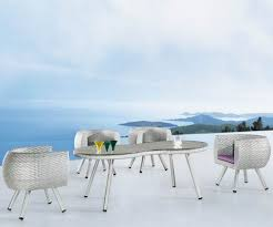 Discontinued Patio Furniture by Recommendations On Searching Patio Furniture Clearance Sale