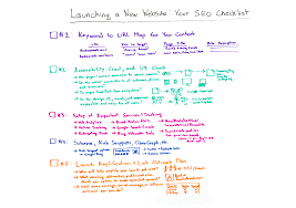 launching a new website your seo checklist whiteboard friday moz