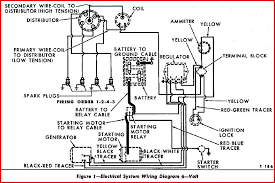 diagram 56 ford 600 wiring wiring diagrams instruction