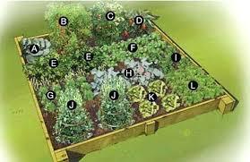 4x4 raised bed vegetable garden plans three seasons raised bed