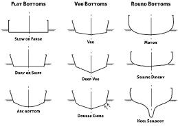 Free Plywood Boat Plans Pdf by Mrfreeplans Diyboatplans Page 48