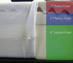 The 8 Best Cooling Mattress How To Choose A Mattress 6 Step Guide Sleepopolis