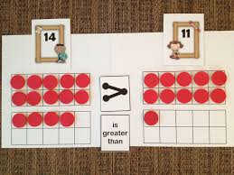 Compare Numbers Worksheet Using Place Value To Compare Numbers Math Coach U0027s Corner