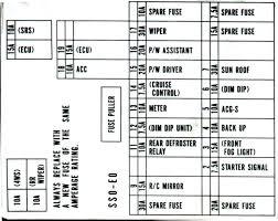 1994 honda prelude wiring diagram 97 honda prelude wiring diagram