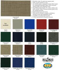 Open Weave Plastic Mesh Marine Upholstery Fabric Sea Fox Boats Factory Original Oem Canvas U0026 Covers T