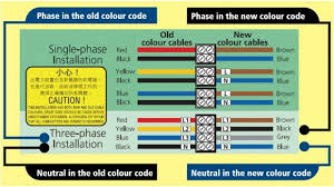 electrical wire color code chart wiring malaysia e 08 big e diagram