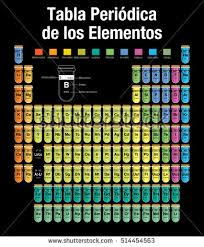Periodic Table Test Periodic Table Elements Formed By Modules Stock Vector 677436190