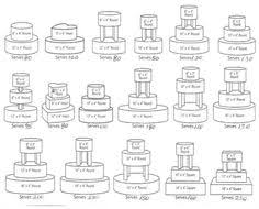 wedding cake estimate wedding cake pricing chart search tips