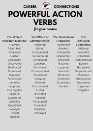 Adjectives To Use In Resume Strong Resume Verbs Resume For Your Job Application