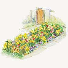 132 best landscaping plans images on pinterest gardening flower