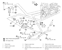 nissan altima or honda accord nissan altima temperature switch located 2 5l diagram to show