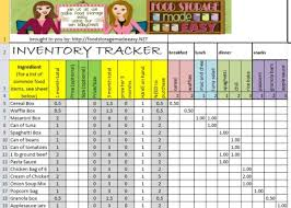 Inventory Management Template Excel Stock Inventory Template Free Inventory Template