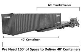 Rent Storage Container - shipping container delivery what you need to be prepared for