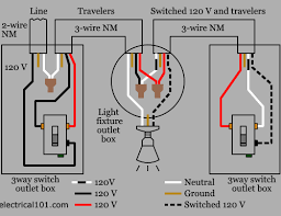 exciting 3 way switch wiring u2013 electrical 101 in addition to