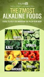 top 6 alkaline foods to eat every day for vibrant health