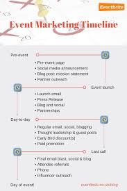 event marketing timeline marketing pinterest event marketing