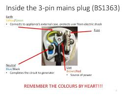 repair kopitiam electrical training