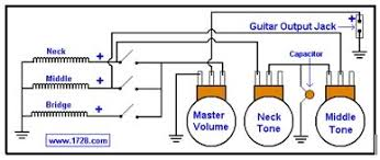 only connect guitar wiring