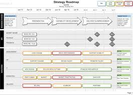 visio strategy roadmap template kpi u0026 delivery strategic