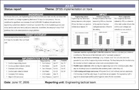 a3 report template droppedimage png 451 293 pixels education change