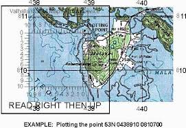 map using coordinates using gps with topographic maps