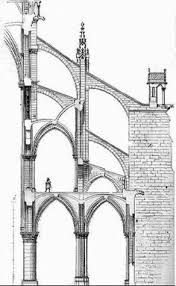 flying buttress flying buttress flying buttress brickwork and arch