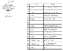 dodge ram 1500 wiring diagram image details