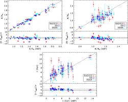 a uniform asteroseismic analysis of 22 solar type stars observed