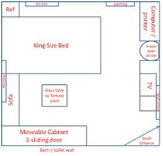 optimal feng shui bedroom layout 78 alongside home plan with feng