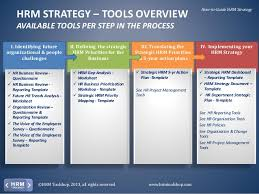 hr strategy template hr strategy 16 hrm strategy hr strategy development hr strategy