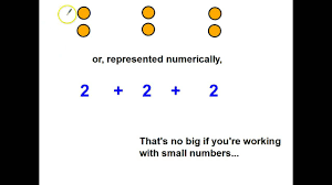 what is multiplication mrsclarke s what is multiplication