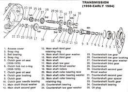 1981 shovelhead wiring diagram wiring diagram and schematic design