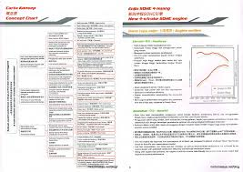 suzuki smash 110 wiring diagram bay window diagram