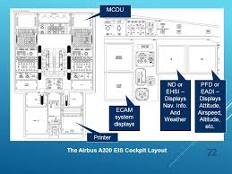 airbus a320 floor plan aircraft electronic instrument systems ppt video online download