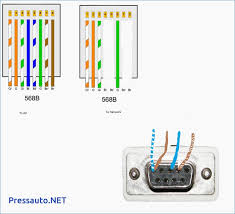 astounding network cable wiring diagram contemporary schematic