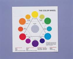 color wheel teaching chart large color wheel paint supplies at