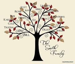 25 unique family tree designs ideas on family tree