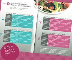 pick your food plan piyo workout nutrition chalenejohnson