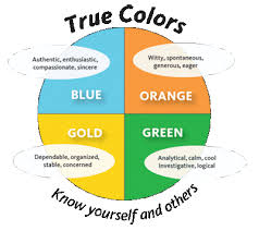 color personality test true colores academy spanish