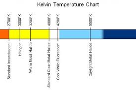 kitchen light temperature what is kelvin temperature led lights canada