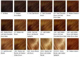 voted best hair dye what is the best hair color chart for black women guide and tips