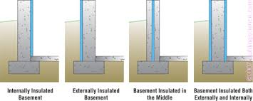 Insulating Basement Walls With Foam Board by Understanding Basements Building Science Corporation