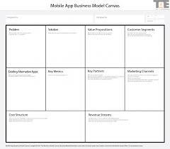 mobile application business model app business model canvas