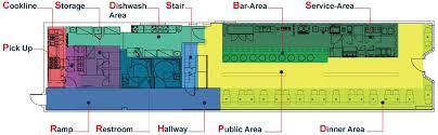 layout floor plan layout service for restaurant office retail school and more