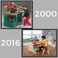 Step 2 Art Desk by Step2 Celebrates 25 Years Step2 Blog