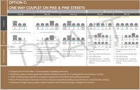 Map Seattle Eastside Wire Get by How One Center City Can Finally Build The Vital Pike Pine Bike