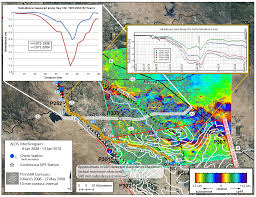 California Aqueduct Map Water Science U0027s Role In Water Management Usgs California Water